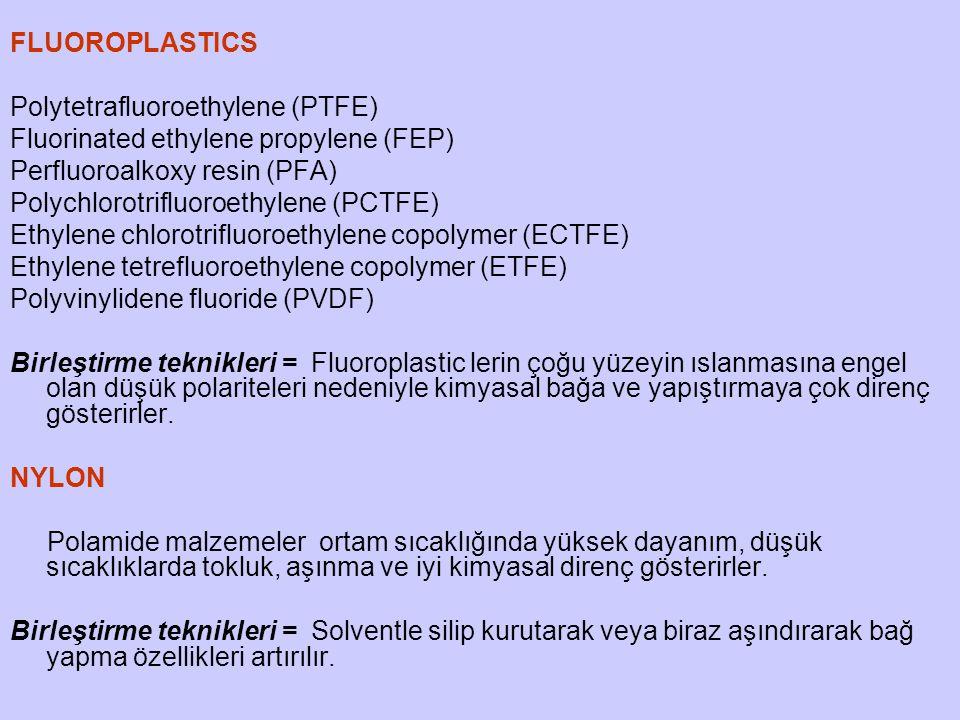 FLUOROPLASTICS Polytetrafluoroethylene (PTFE) Fluorinated ethylene propylene (FEP) Perfluoroalkoxy resin (PFA) Polychlorotrifluoroethylene (PCTFE) Eth