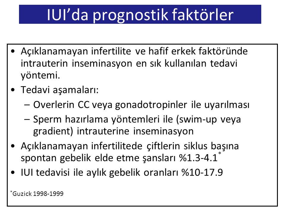 Açıklanamayan infertilite ve hafif erkek faktöründe intrauterin inseminasyon en sık kullanılan tedavi yöntemi. Tedavi aşamaları: –Overlerin CC veya go