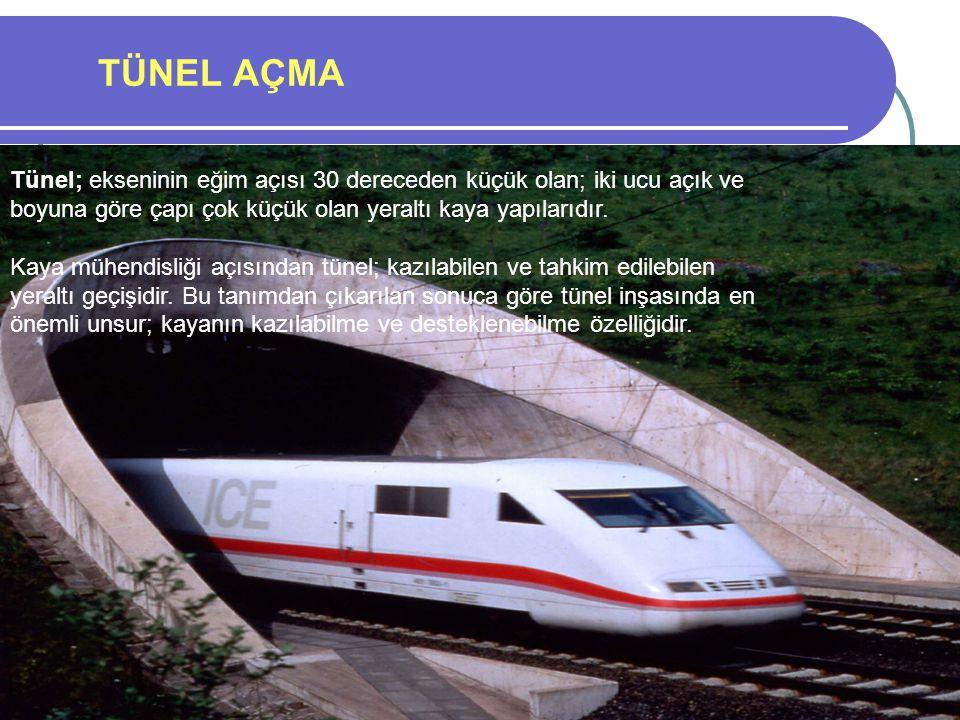 TÜNEL AÇMA Amaçlarına göre tüneller Yol Tünelleri Demiryolu tünelleri Kara yolu tünelleri Su taşıtları tünelleri Yaya tünelleri Metro Tünelleri Akışkan Nakli Tünelleri Hidroelektrik santral tünelleri açılacak Su temini amaçlı tüneller Alt yapı tünelleri Maden nakliye tünelleri