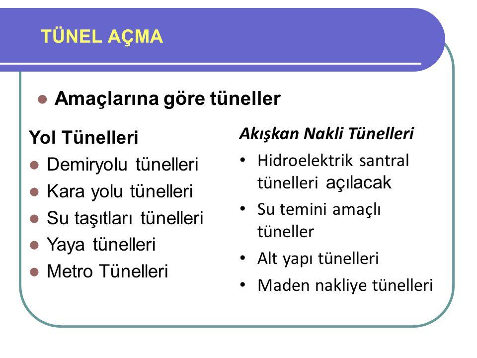 TÜNEL AÇMA Amaçlarına göre tüneller Yol Tünelleri Demiryolu tünelleri Kara yolu tünelleri Su taşıtları tünelleri Yaya tünelleri Metro Tünelleri Akışka