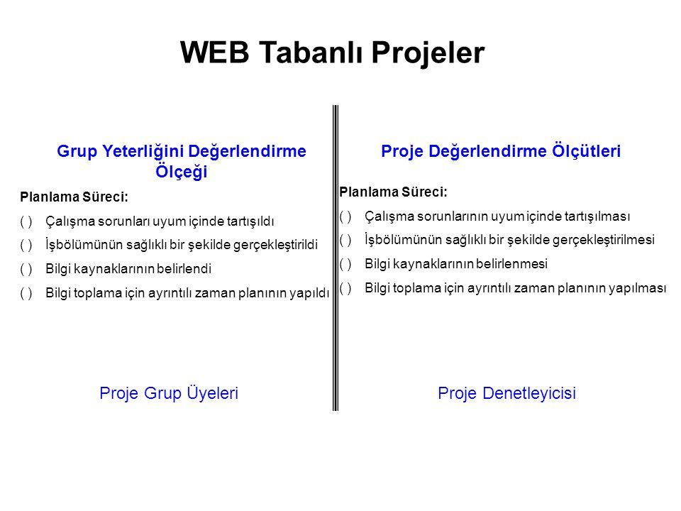 WEB Tabanlı Projeler Grup Yeterliğini Değerlendirme Ölçeği Planlama Süreci: ( )Çalışma sorunları uyum içinde tartışıldı ( )İşbölümünün sağlıklı bir şe