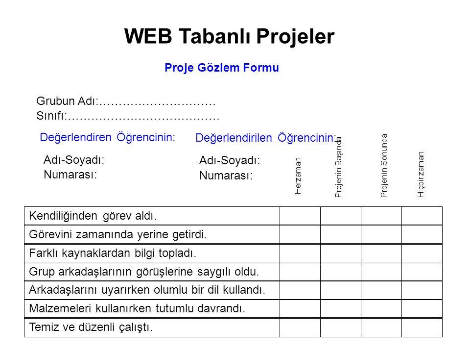 WEB Tabanlı Projeler Proje Gözlem Formu Grubun Adı:………………………… Sınıfı:………………………………… Değerlendiren Öğrencinin: Adı-Soyadı: Numarası: Değerlendirilen Öğr