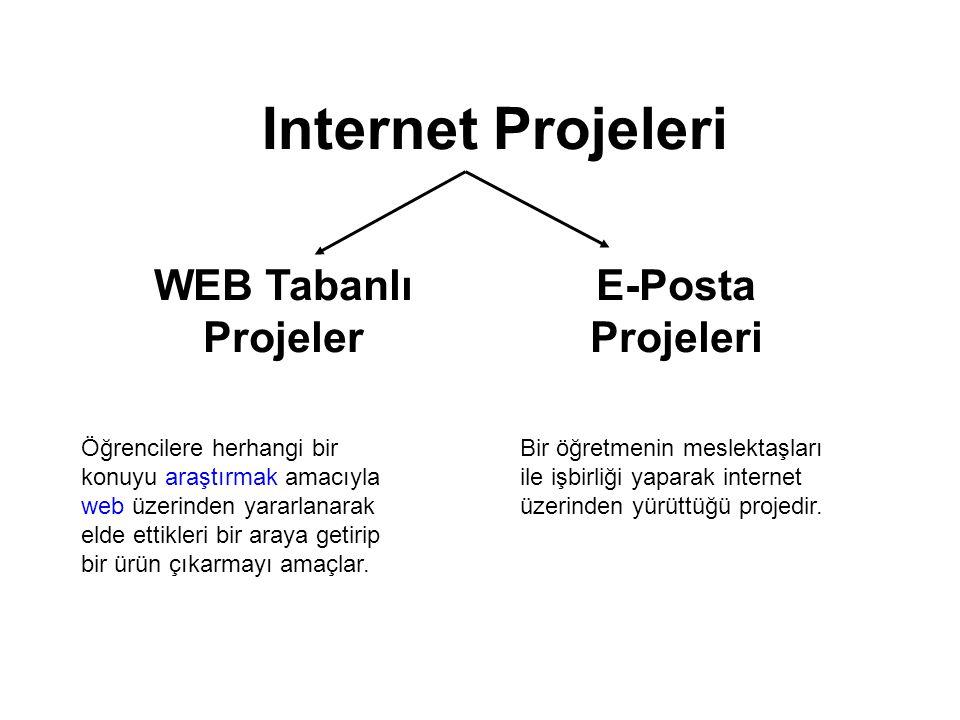 Internet Projeleri WEB Tabanlı Projeler E-Posta Projeleri Öğrencilere herhangi bir konuyu araştırmak amacıyla web üzerinden yararlanarak elde ettikler