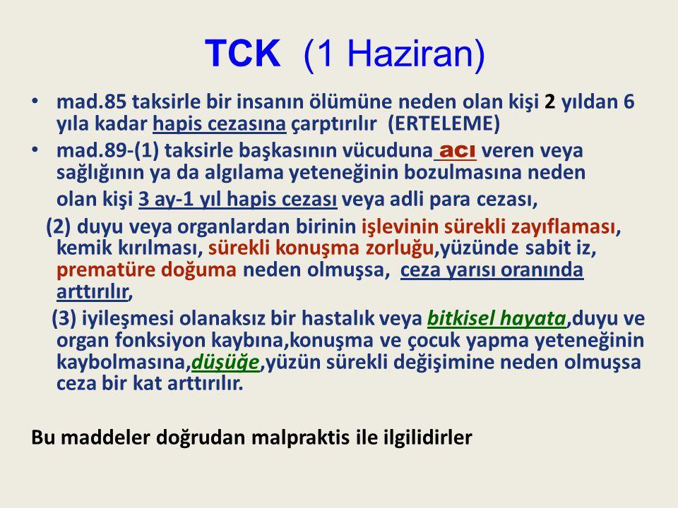 TCK (1 Haziran) mad.85 taksirle bir insanın ölümüne neden olan kişi 2 yıldan 6 yıla kadar hapis cezasına çarptırılır (ERTELEME) mad.89-(1) taksirle ba