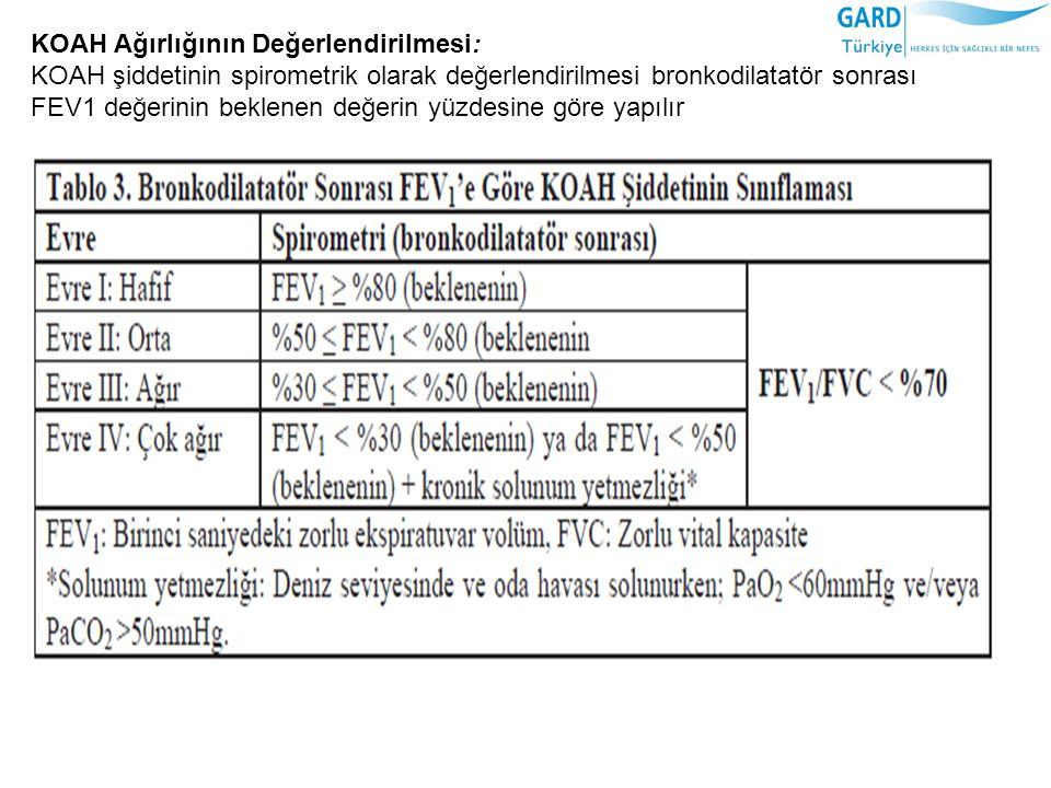KOAH Ağırlığının Değerlendirilmesi: KOAH şiddetinin spirometrik olarak değerlendirilmesi bronkodilatatör sonrası FEV1 değerinin beklenen değerin yüzde