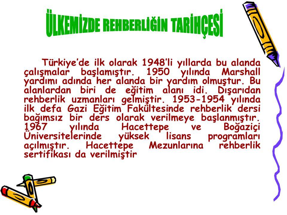 Türkiye'de ilk olarak 1948'li yıllarda bu alanda çalışmalar başlamıştır.