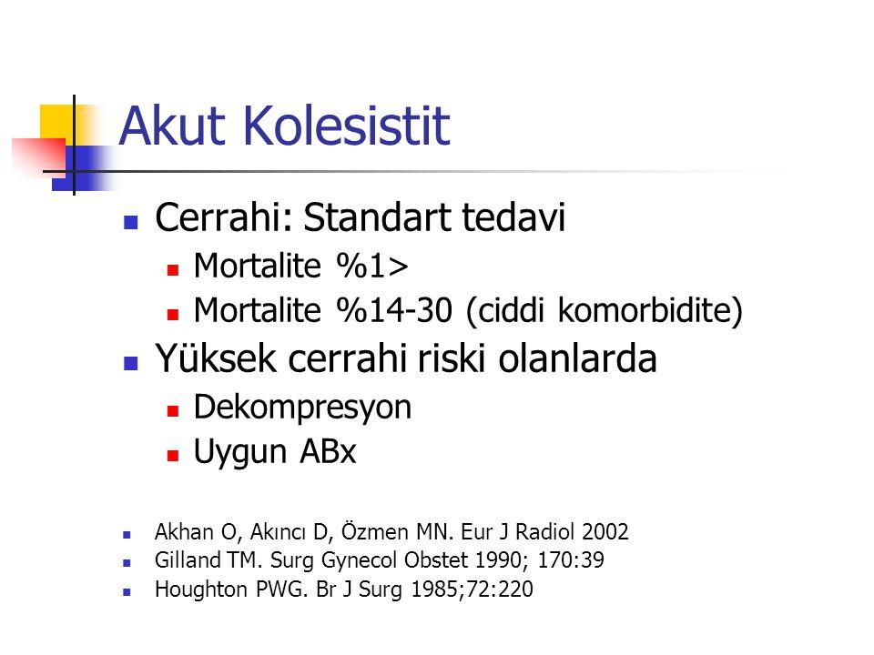 Akut Kolesistit Cerrahi: Standart tedavi Mortalite %1> Mortalite %14-30 (ciddi komorbidite) Yüksek cerrahi riski olanlarda Dekompresyon Uygun ABx Akha