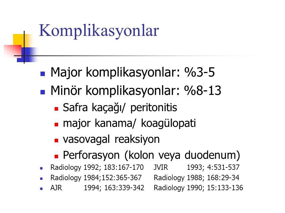 Komplikasyonlar Major komplikasyonlar: %3-5 Minör komplikasyonlar: %8-13 Safra kaçağı/ peritonitis major kanama/ koagülopati vasovagal reaksiyon Perfo