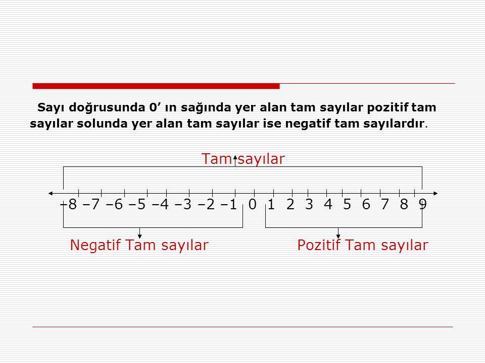 Sayı doğrusunda 0' ın sağında yer alan tam sayılar pozitif tam sayılar solunda yer alan tam sayılar ise negatif tam sayılardır. Tam sayılar –8 –7 –6 –