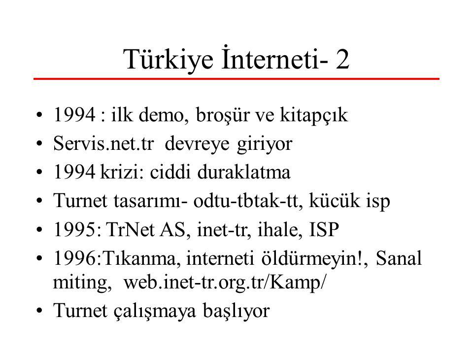 Türkiye İnterneti- 2 1994 : ilk demo, broşür ve kitapçık Servis.net.tr devreye giriyor 1994 krizi: ciddi duraklatma Turnet tasarımı- odtu-tbtak-tt, kücük isp 1995: TrNet AS, inet-tr, ihale, ISP 1996:Tıkanma, interneti öldürmeyin!, Sanal miting, web.inet-tr.org.tr/Kamp/ Turnet çalışmaya başlıyor