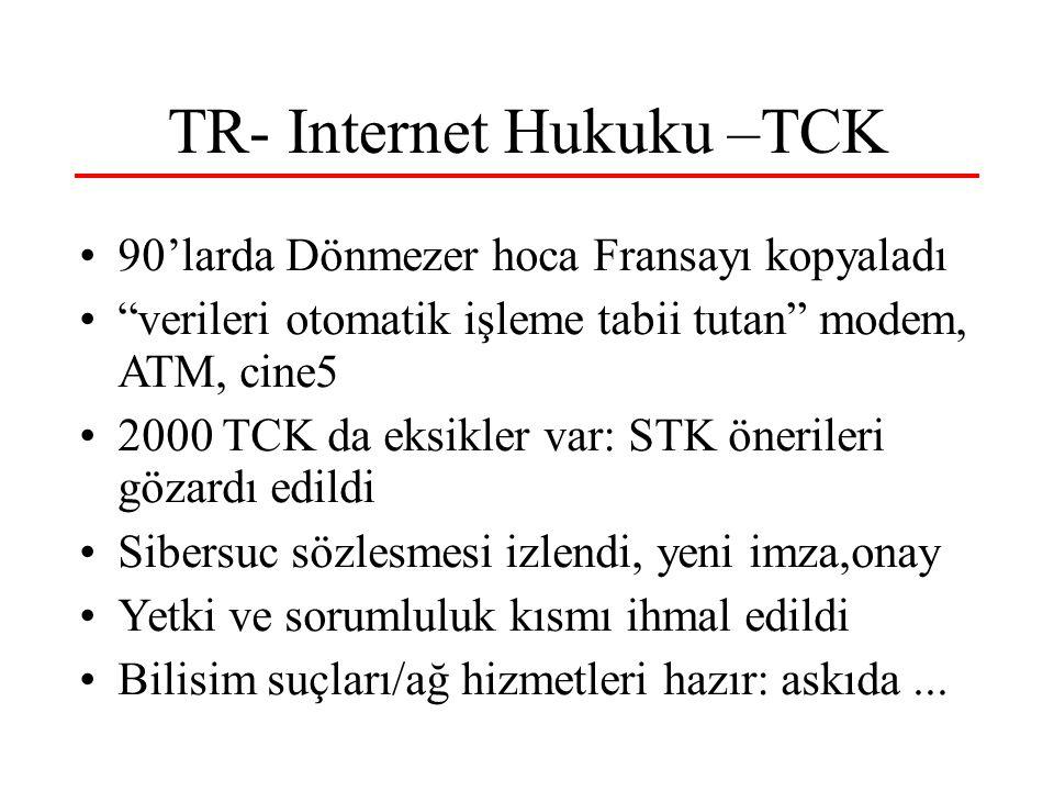 TR- Internet Hukuku –TCK 90'larda Dönmezer hoca Fransayı kopyaladı verileri otomatik işleme tabii tutan modem, ATM, cine5 2000 TCK da eksikler var: STK önerileri gözardı edildi Sibersuc sözlesmesi izlendi, yeni imza,onay Yetki ve sorumluluk kısmı ihmal edildi Bilisim suçları/ağ hizmetleri hazır: askıda...