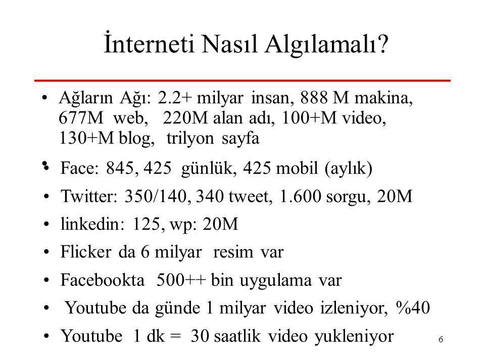6 İnterneti Nasıl Algılamalı.