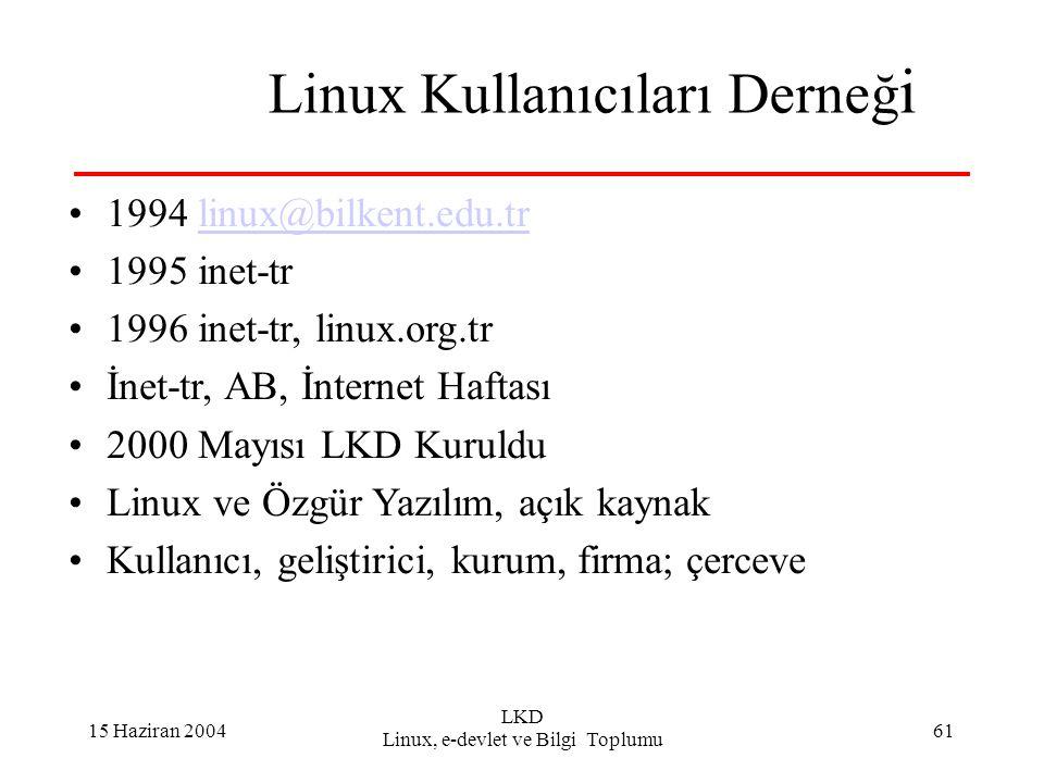 15 Haziran 2004 LKD Linux, e-devlet ve Bilgi Toplumu 61 Linux Kullanıcıları Derneğ i 1994 linux@bilkent.edu.trlinux@bilkent.edu.tr 1995 inet-tr 1996 inet-tr, linux.org.tr İnet-tr, AB, İnternet Haftası 2000 Mayısı LKD Kuruldu Linux ve Özgür Yazılım, açık kaynak Kullanıcı, geliştirici, kurum, firma; çerceve