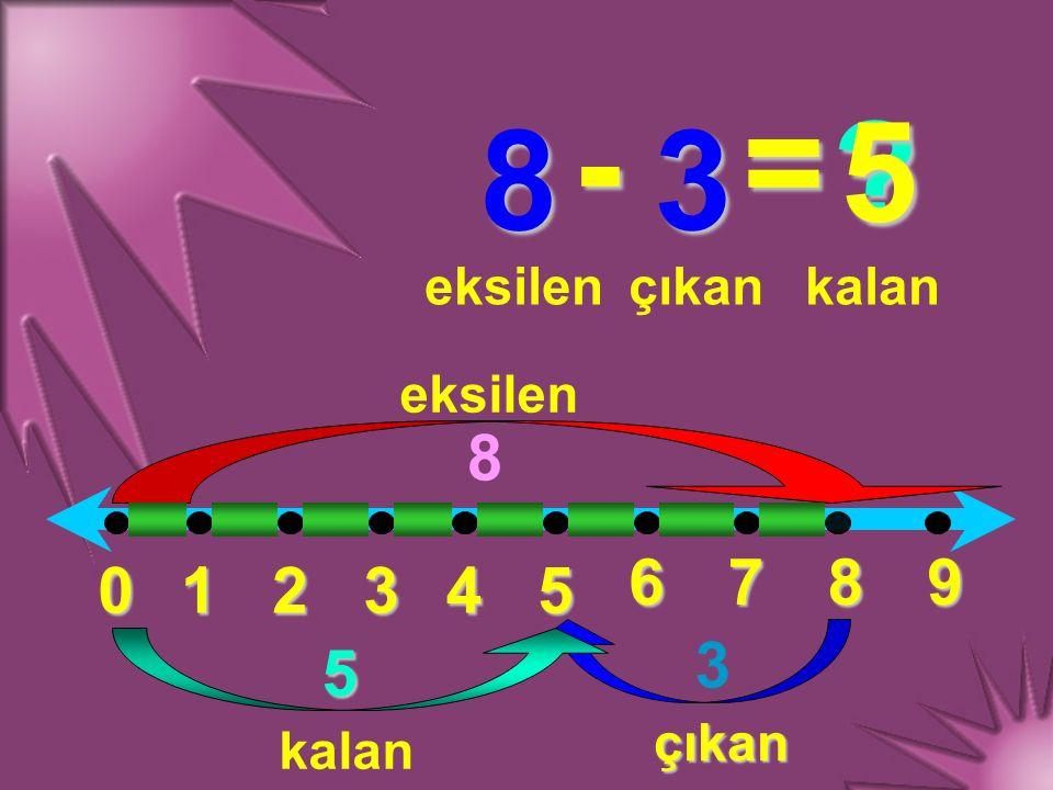 012345 6789 8 - 3 = ? eksilençıkankalan 8 3 5 eksilen çıkan kalan 5