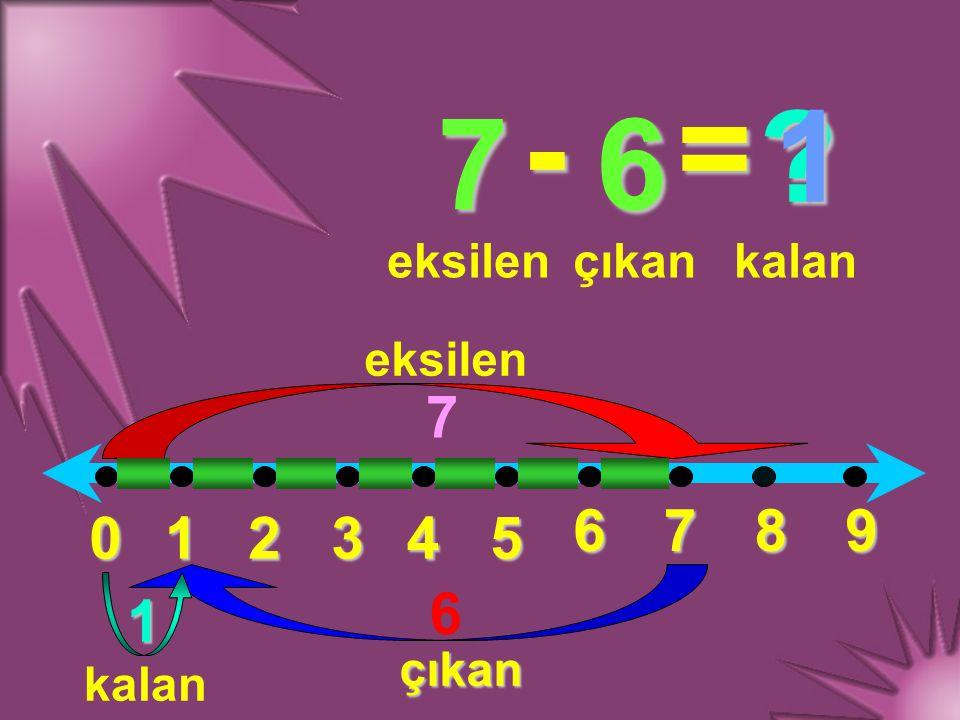 012345 6789 7 - 6 = ? eksilençıkankalan 7 6 1 eksilen çıkan kalan 1
