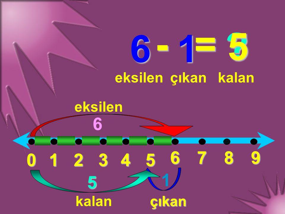012345 6789 6 - 1 = ? eksilençıkankalan 6 1 5 eksilen çıkankalan 5
