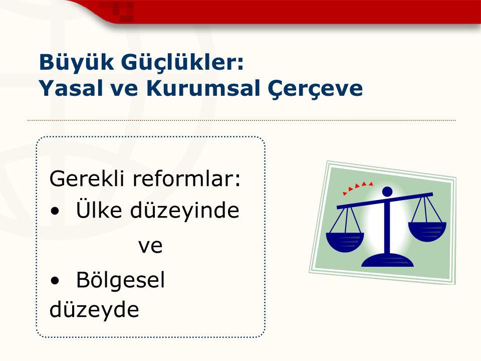 Büyük Güçlükler: Yasal ve Kurumsal Çerçeve Gerekli reformlar: Ülke düzeyinde ve Bölgesel düzeyde