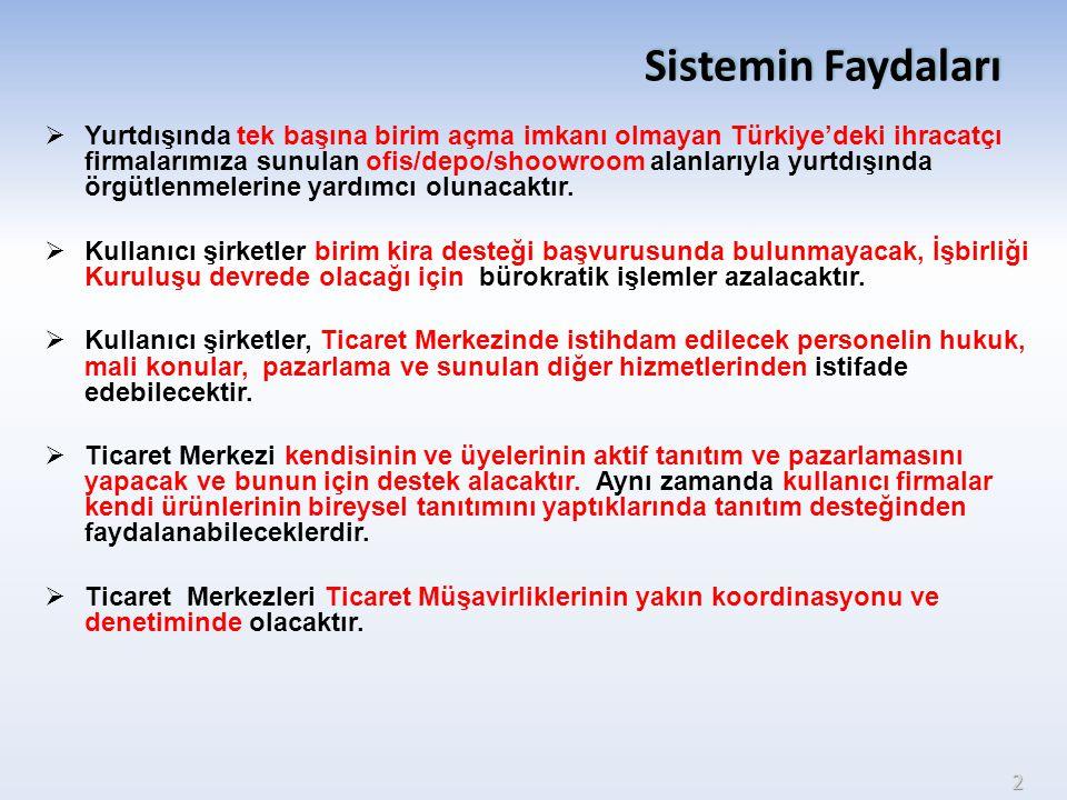  Yurtdışında tek başına birim açma imkanı olmayan Türkiye'deki ihracatçı firmalarımıza sunulan ofis/depo/shoowroom alanlarıyla yurtdışında örgütlenme