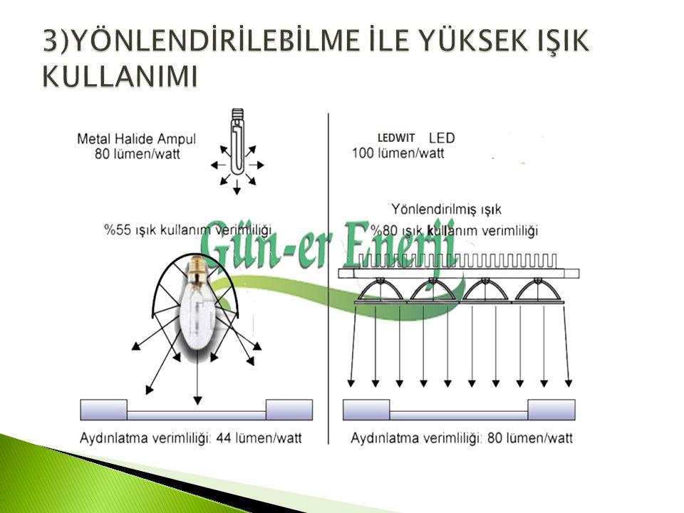 Bir armatürün enerji tasarrufundan elde edilecek net kar yaklaşık 395 TL civarındadır.