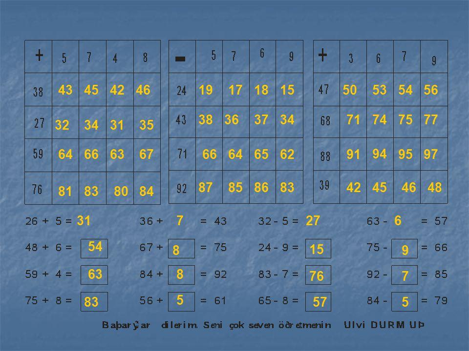 51 - 5 35 -12 52 -6 +9 37 50 +3 -9 65 51 -8 +7 66 42 +19 +21 59 51 56 +22 +7 44 84 -6 +6 67 -9 +8 68 82
