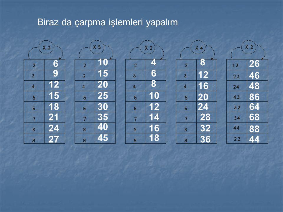 Çarpma işlemlerini birlikte tamamlayalım 20 12 18 16 27 18
