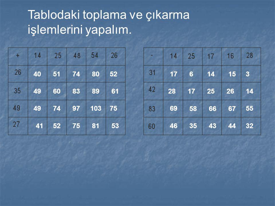 - 5 62 - 14 67 - 13 74 - 16 73 + 11 7 + 18 - 10 + 10 + 21 25 30