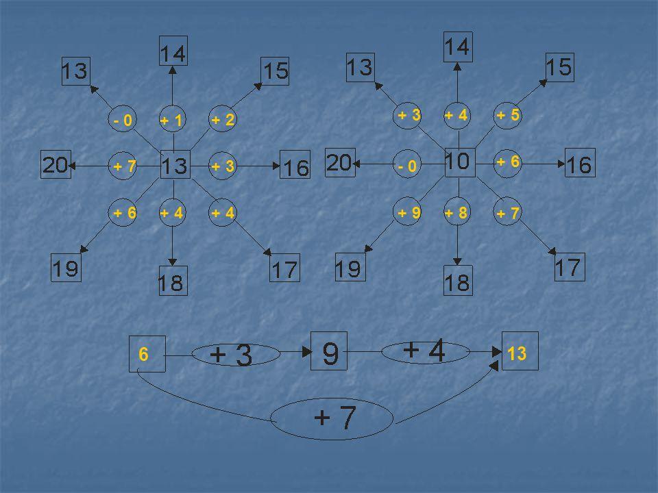 İşlem bulmacalarını birlikte çözelim - 3 - 4 - 6- 7- 8 + 5+ 7+ 6 + 12+ 11 - 5