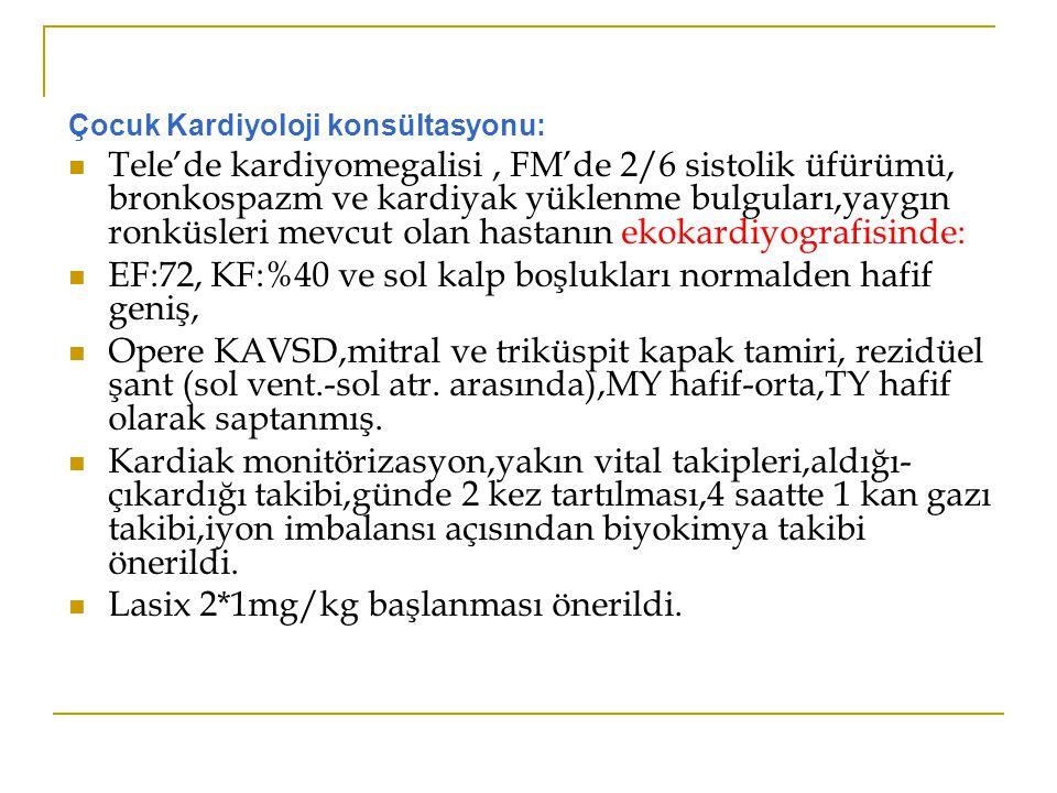 Çocuk Kardiyoloji konsültasyonu: Tele'de kardiyomegalisi, FM'de 2/6 sistolik üfürümü, bronkospazm ve kardiyak yüklenme bulguları,yaygın ronküsleri mev