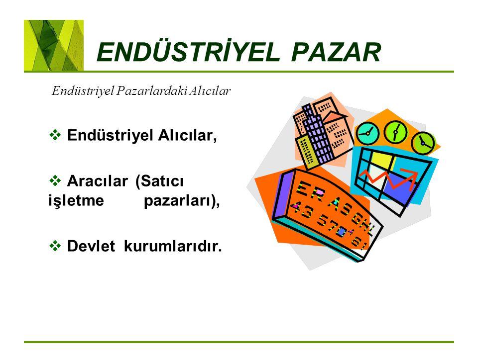 ENDÜSTRİYEL PAZAR  Endüstriyel Alıcılar,  Aracılar (Satıcı işletme pazarları),  Devlet kurumlarıdır. Endüstriyel Pazarlardaki Alıcılar