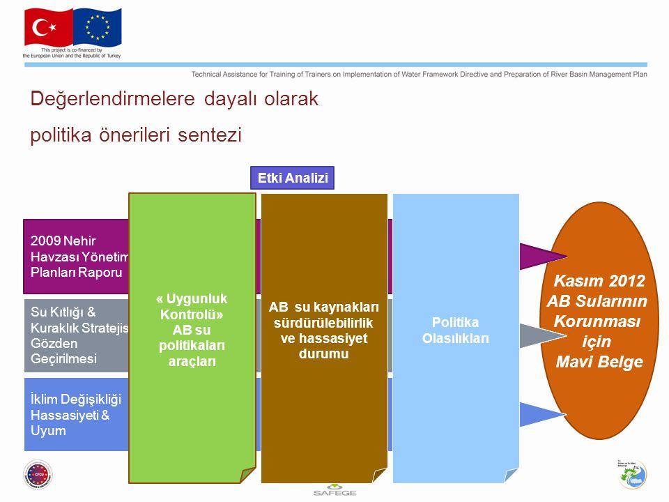  Mavi Belge (Blueprint) COM(2012)673 + Etki Analizi SWD(2012) 381 & 382  Nehir Havzası Yönetim Planları Raporu COM(2012)670  Komisyon Personeli Çalışma Belgesi, Nehir Havzası Yönetim Planları Avrupa Değerlendirmesi, Cilt 1 ve 2 SWD(2012) 379  Komisyon Personeli Çalışma Belgesi, Nehir Havzası Yönetim Planları, Cilt 3 – 30 (Bütün Üye Devletler + Norveç) SWD(2012) 379  Avrupa Su Kıtlığı ve Kuraklık Politikaları Değerlendirme Belgesi COM(2012)672 + eşliğinde Komisyon Personeli Çalışma Belgesi SWD(2012)380  Uygunluk kontrolü SWD (2012)393 Mavi Belge (Blueprint) paketi