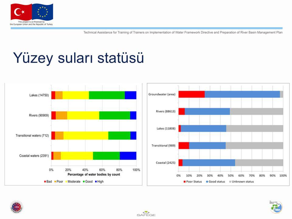 Sonraki adımlar:  4.Avrupa Su Konferansı Brüksel, 23–24 Mart 2015.