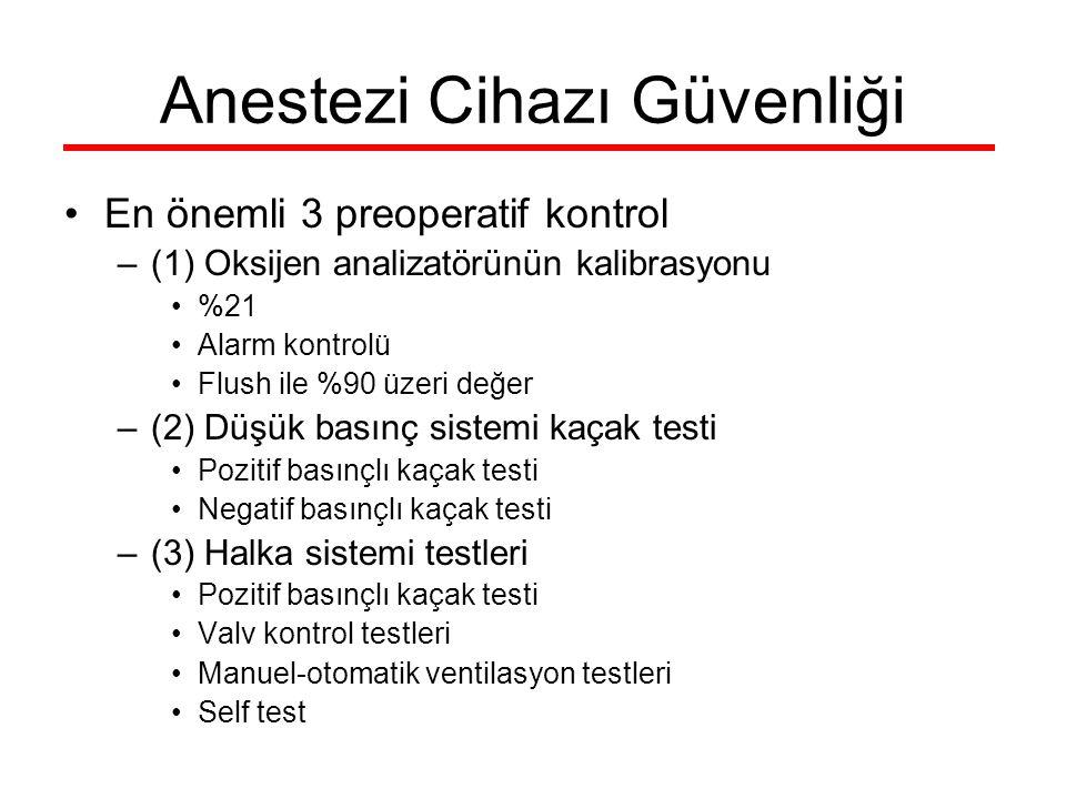 Anestezi Cihazı Güvenliği En önemli 3 preoperatif kontrol –(1) Oksijen analizatörünün kalibrasyonu %21 Alarm kontrolü Flush ile %90 üzeri değer –(2) D