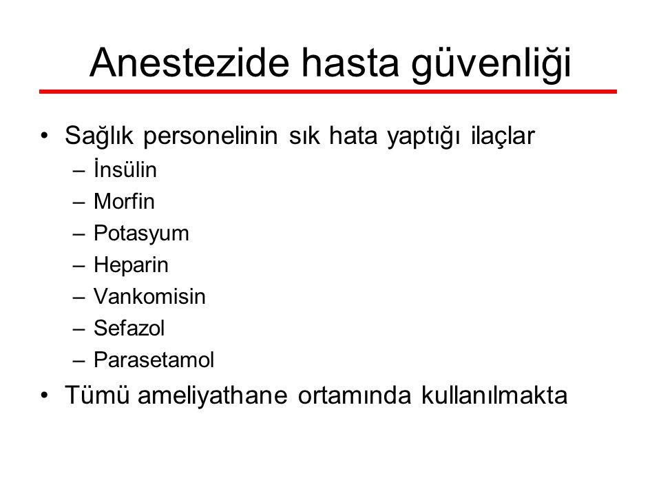 Anestezide hasta güvenliği Sağlık personelinin sık hata yaptığı ilaçlar –İnsülin –Morfin –Potasyum –Heparin –Vankomisin –Sefazol –Parasetamol Tümü ame