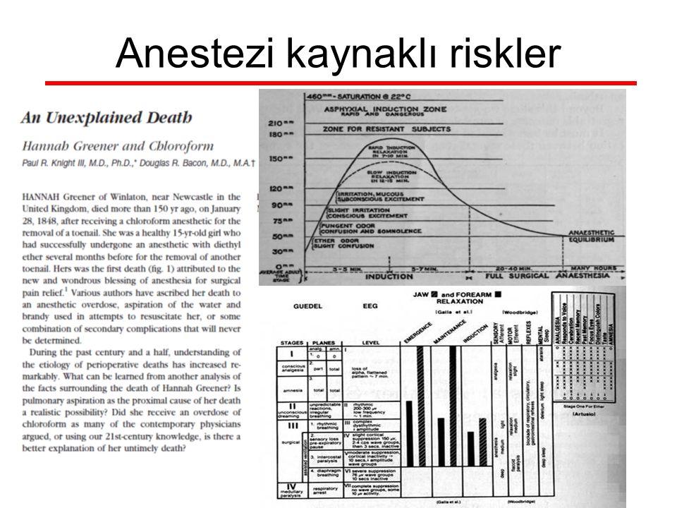 Anestezi kaynaklı riskler