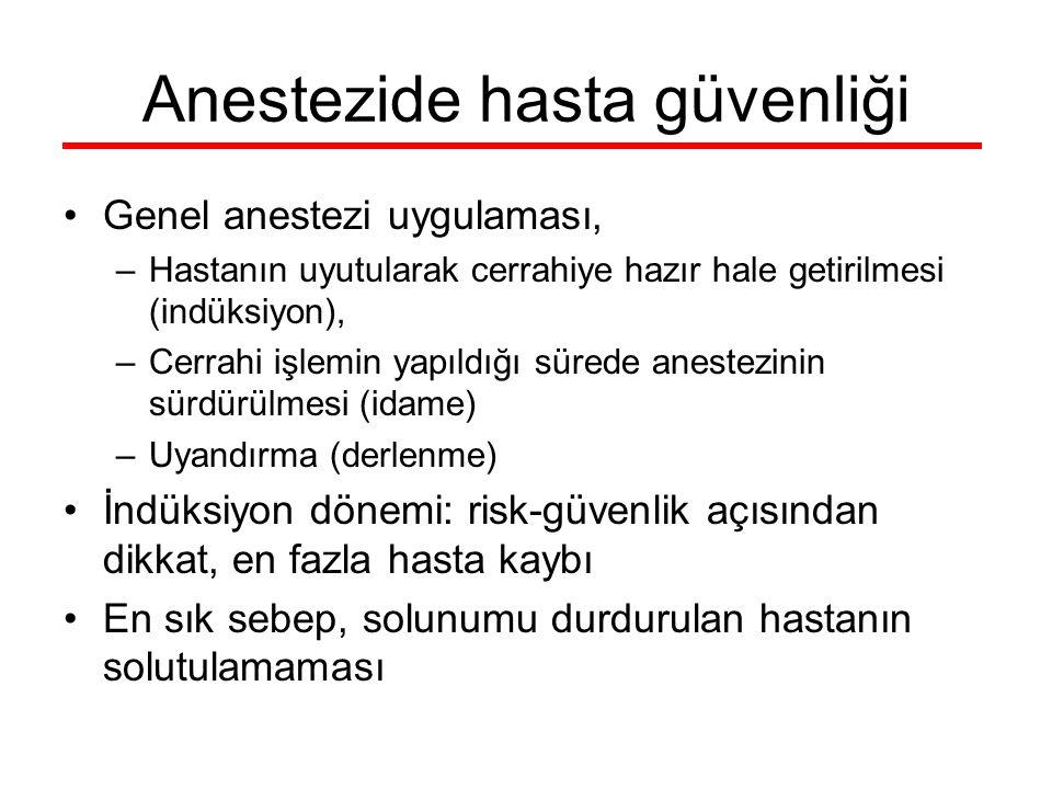 Anestezide hasta güvenliği Genel anestezi uygulaması, –Hastanın uyutularak cerrahiye hazır hale getirilmesi (indüksiyon), –Cerrahi işlemin yapıldığı s