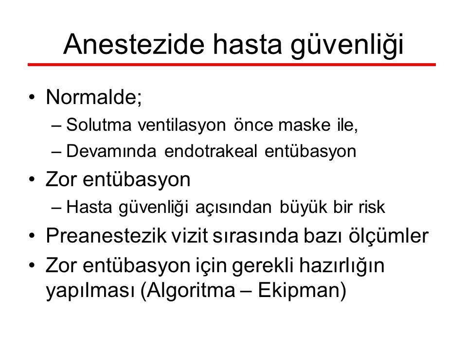 Anestezide hasta güvenliği Normalde; –Solutma ventilasyon önce maske ile, –Devamında endotrakeal entübasyon Zor entübasyon –Hasta güvenliği açısından