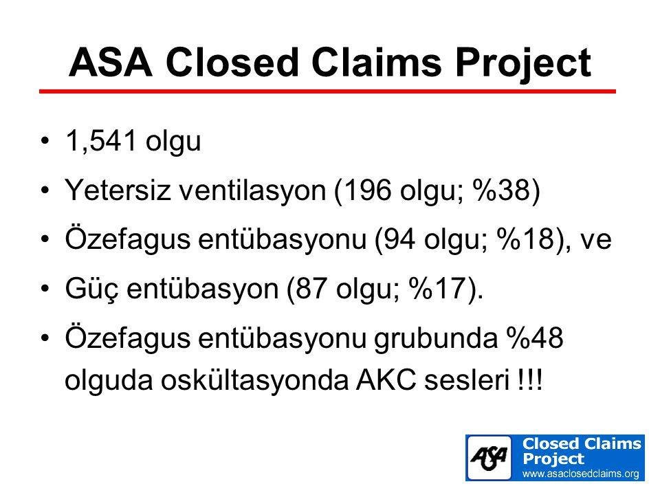 ASA Closed Claims Project 1,541 olgu Yetersiz ventilasyon (196 olgu; %38) Özefagus entübasyonu (94 olgu; %18), ve Güç entübasyon (87 olgu; %17). Özefa