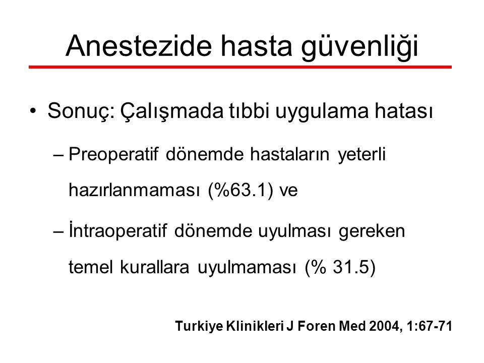 Anestezide hasta güvenliği Sonuç: Çalışmada tıbbi uygulama hatası –Preoperatif dönemde hastaların yeterli hazırlanmaması (%63.1) ve –İntraoperatif dön