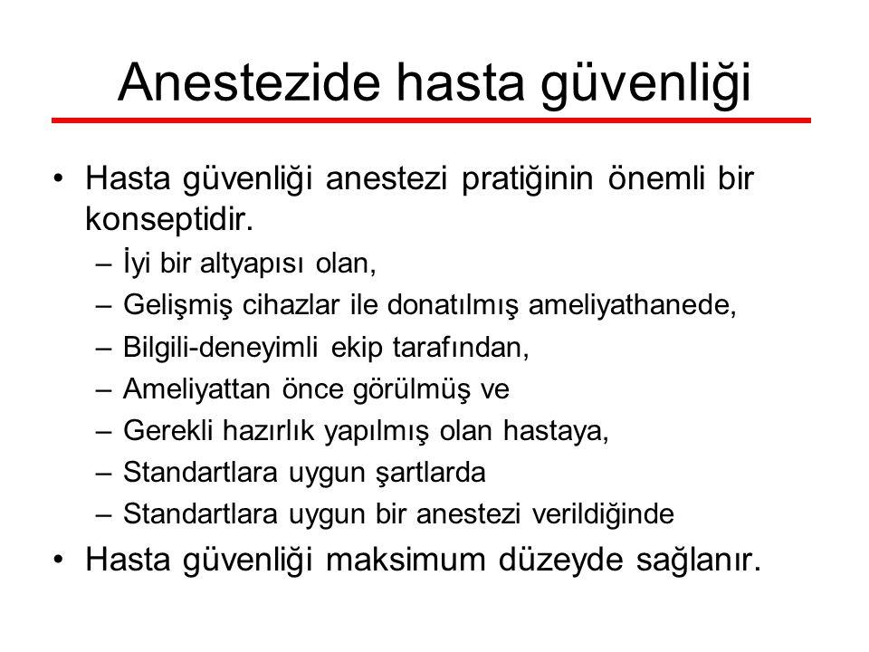 Anestezide hasta güvenliği Hasta güvenliği anestezi pratiğinin önemli bir konseptidir. –İyi bir altyapısı olan, –Gelişmiş cihazlar ile donatılmış amel