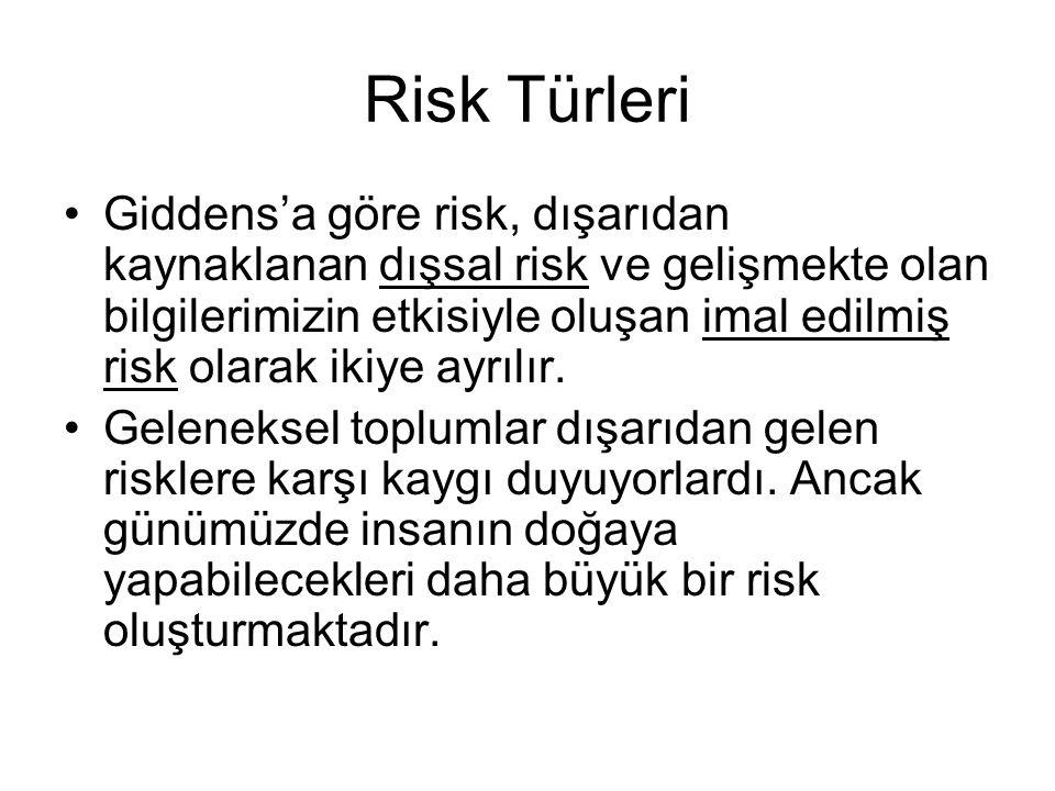Risk Türleri Giddens'a göre risk, dışarıdan kaynaklanan dışsal risk ve gelişmekte olan bilgilerimizin etkisiyle oluşan imal edilmiş risk olarak ikiye
