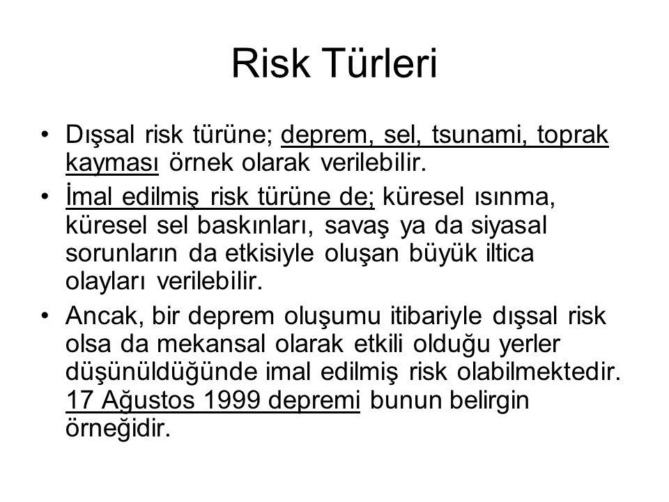 Risk Türleri Dışsal risk türüne; deprem, sel, tsunami, toprak kayması örnek olarak verilebilir. İmal edilmiş risk türüne de; küresel ısınma, küresel s