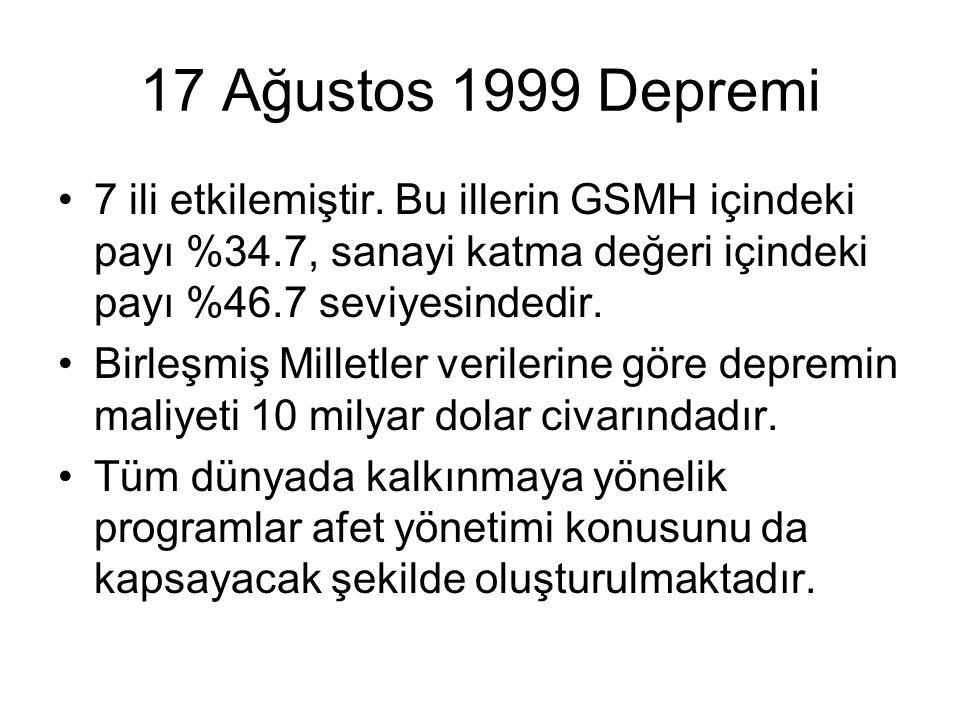 17 Ağustos 1999 Depremi 7 ili etkilemiştir. Bu illerin GSMH içindeki payı %34.7, sanayi katma değeri içindeki payı %46.7 seviyesindedir. Birleşmiş Mil