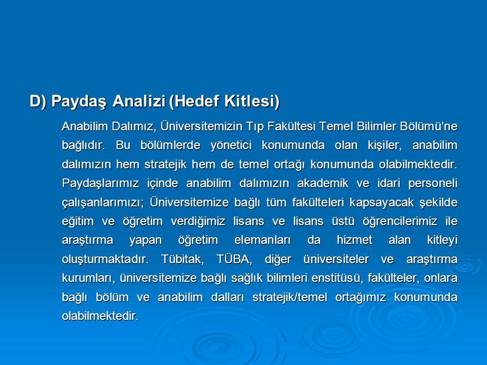 D) Paydaş Analizi (Hedef Kitlesi) Anabilim Dalımız, Üniversitemizin Tıp Fakültesi Temel Bilimler Bölümü'ne bağlıdır. Bu bölümlerde yönetici konumunda