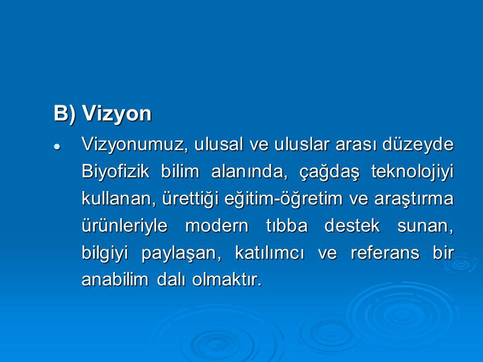 B) Vizyon Vizyonumuz, ulusal ve uluslar arası düzeyde Biyofizik bilim alanında, çağdaş teknolojiyi kullanan, ürettiği eğitim-öğretim ve araştırma ürün