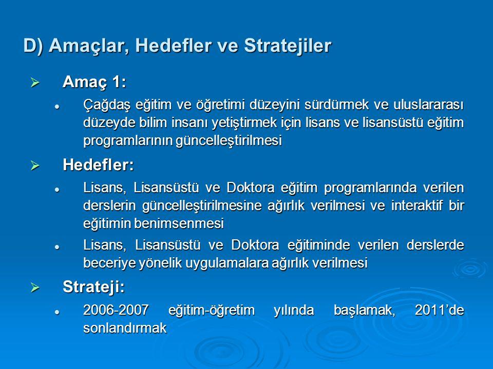 D) Amaçlar, Hedefler ve Stratejiler  Amaç 1: Çağdaş eğitim ve öğretimi düzeyini sürdürmek ve uluslararası düzeyde bilim insanı yetiştirmek için lisan