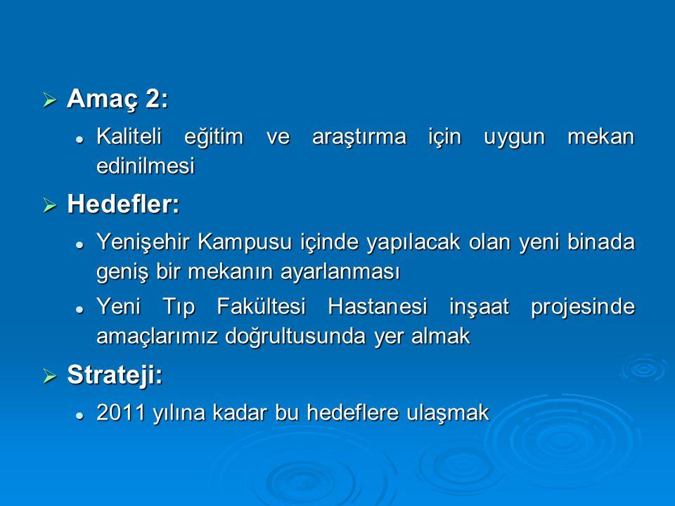  Amaç 2: Kaliteli eğitim ve araştırma için uygun mekan edinilmesi Kaliteli eğitim ve araştırma için uygun mekan edinilmesi  Hedefler: Yenişehir Kamp