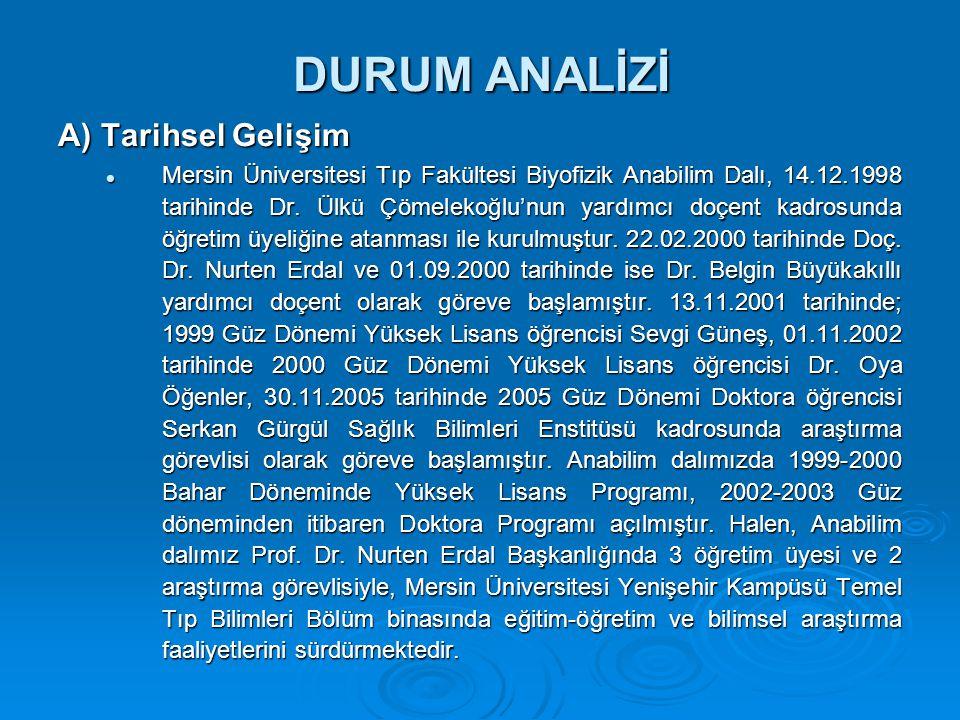 DURUM ANALİZİ A) Tarihsel Gelişim Mersin Üniversitesi Tıp Fakültesi Biyofizik Anabilim Dalı, 14.12.1998 tarihinde Dr. Ülkü Çömelekoğlu'nun yardımcı do