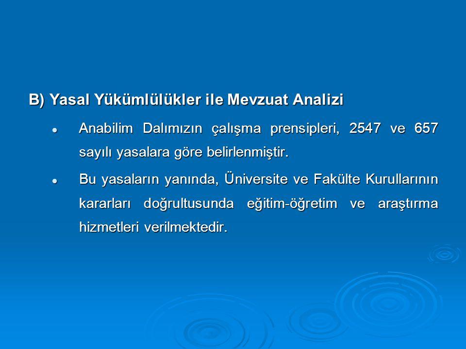 C) Faaliyet Alanları ile Ürün Hizmetlerinin Belirlenmesi Anabilim Dalımız lisans eğitim-öğretiminde Mersin Üniversitesi Tıp Fakültesi 1.