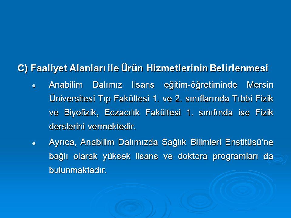 C) Faaliyet Alanları ile Ürün Hizmetlerinin Belirlenmesi Anabilim Dalımız lisans eğitim-öğretiminde Mersin Üniversitesi Tıp Fakültesi 1. ve 2. sınıfla