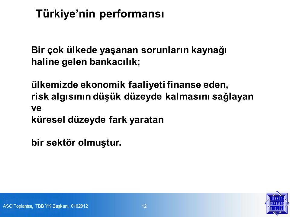 Türkiye'nin performansı 12ASO Toplantısı, TBB YK Başkanı, 0102012 Bir çok ülkede yaşanan sorunların kaynağı haline gelen bankacılık; ülkemizde ekonomi